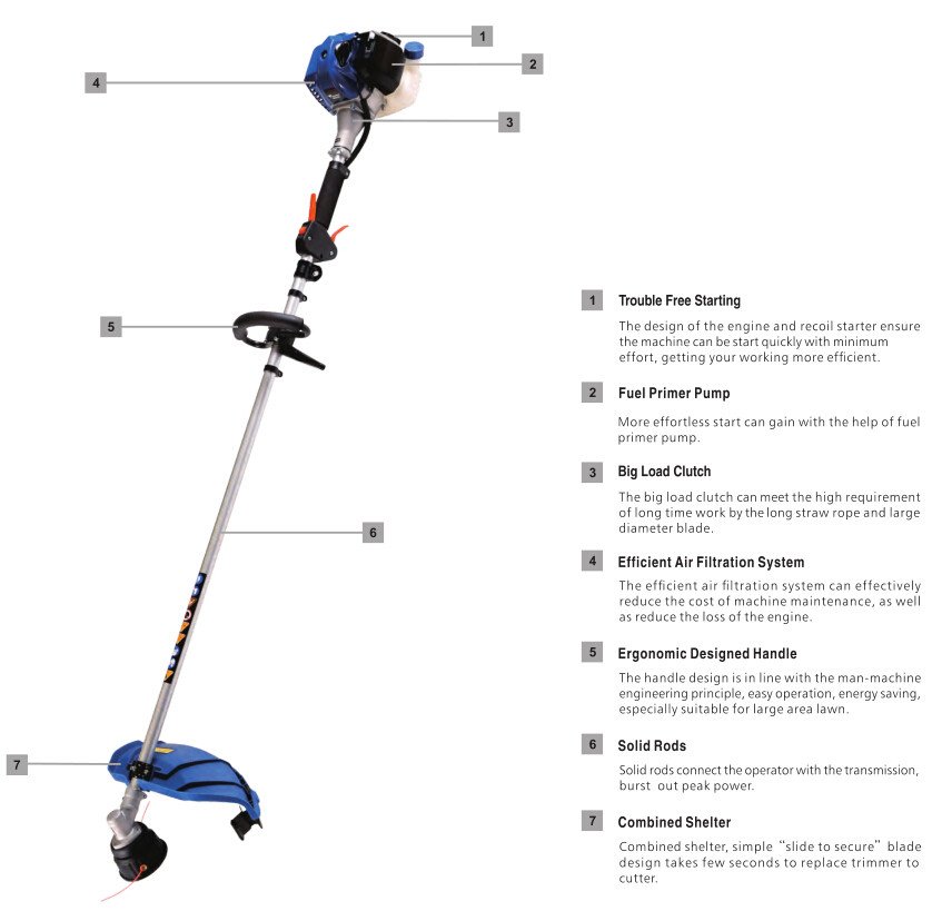 Heavy Duty Petrol Brush Cutter With Convenient Split Shaft Design 1E40F-5